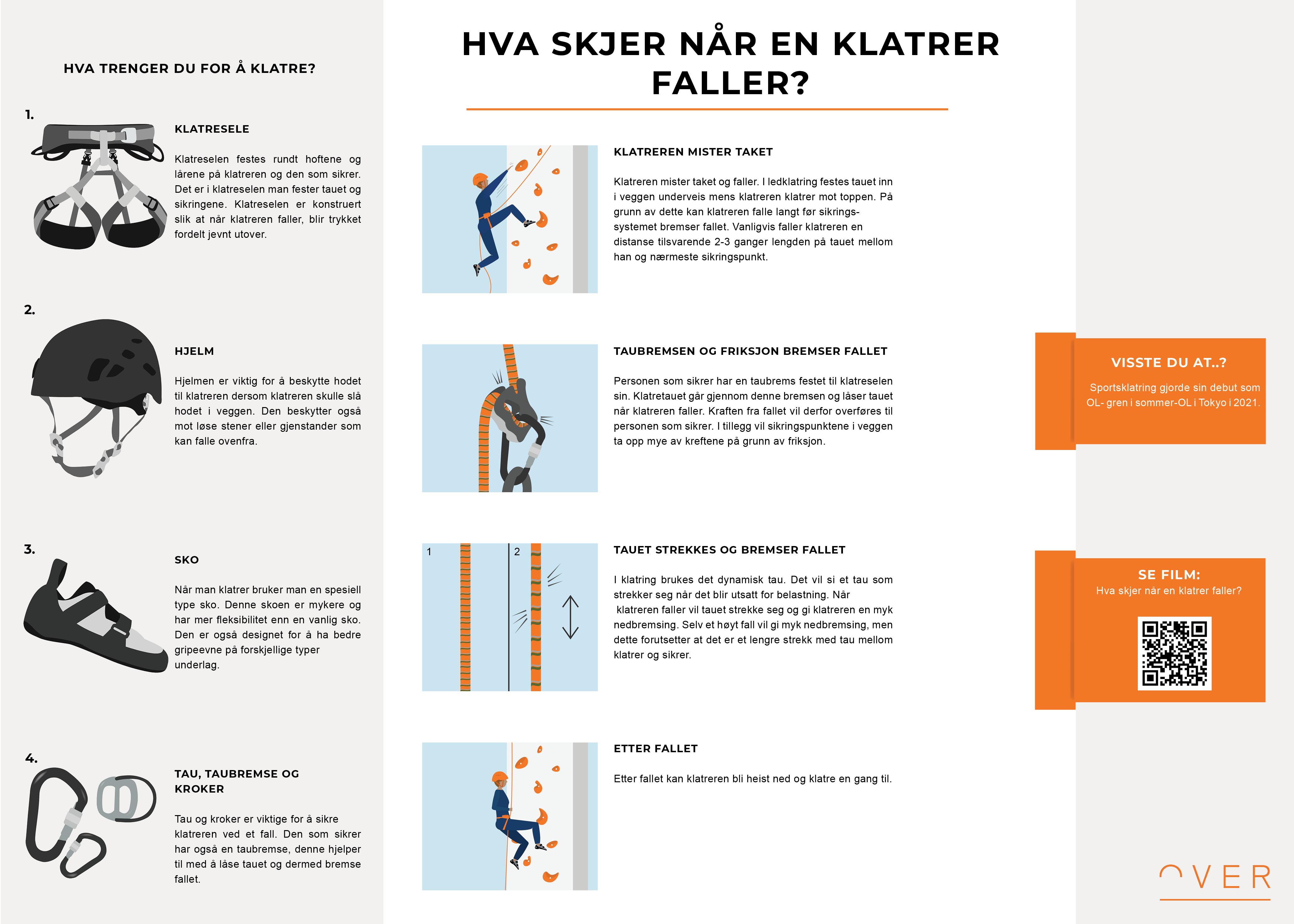 Plakat: Hva skjer når en klatrer faller?